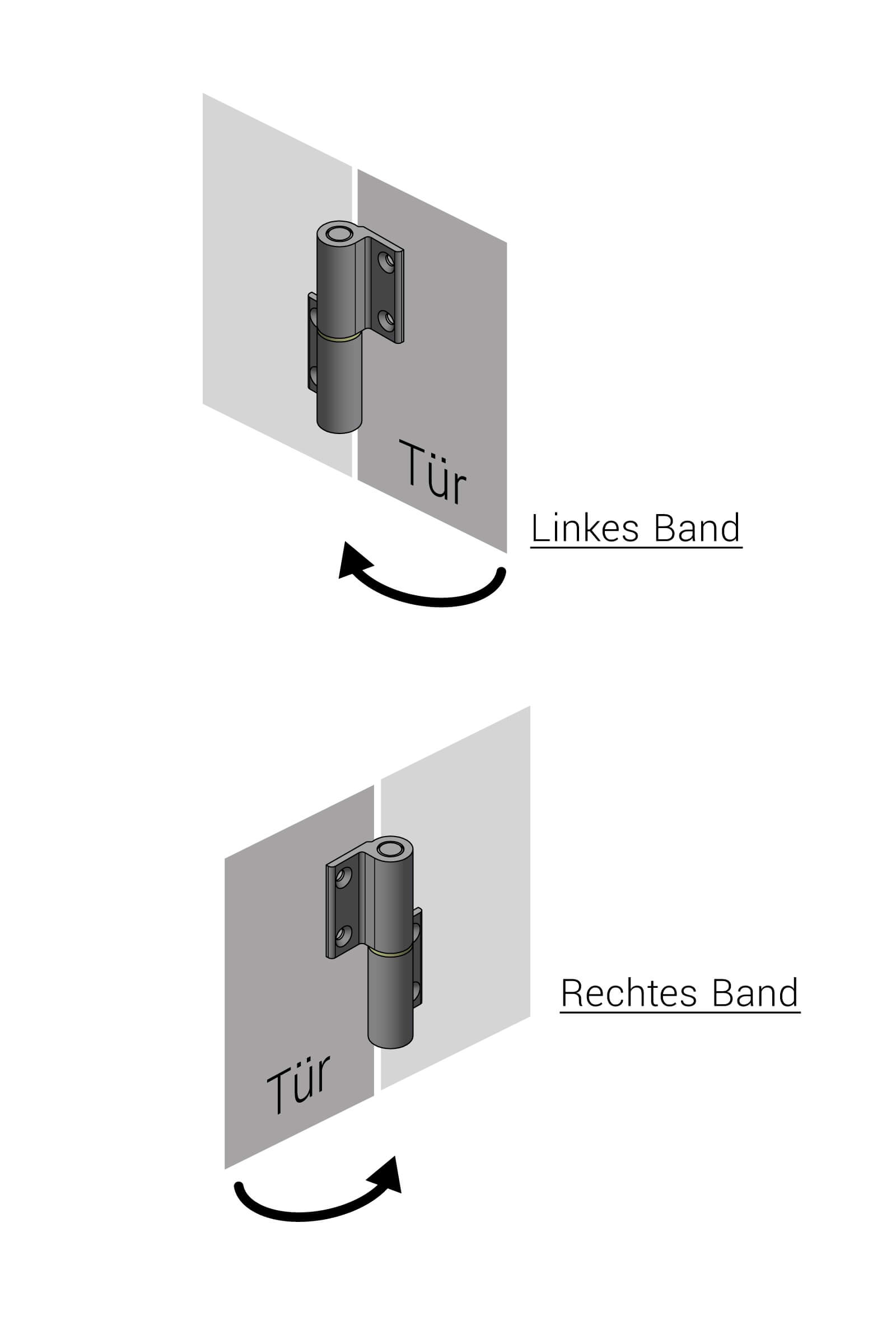 BUNT & PFIFFIG Doppelpack Möbelband Möbelscharnier Aufschraubband Türscharnier aus Aluminium Grau Achatgrau Hellgrau RAL 7038 DIN-Richtung: Links - aufschraubbar-3